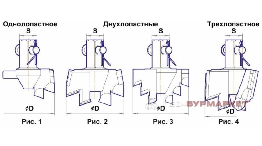 Долота лопастные с шестигранным хвостовиком для мерзлых грунтов