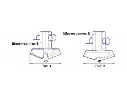 Долота-ледобуры с шестигранным хвостовиком