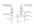 Механизм винтовой зондировочный МВЗ-01